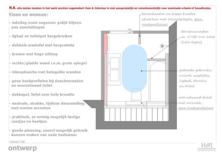 indeling badkamer met gebruiksruimten